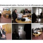 """Ежегодный доклад главы МО """"Шовгеновский район"""""""