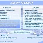 Инфографика по ЖКХ в селе Белом - Лист 2. ЦГП РА, 2012